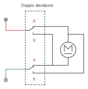 Schema doppio deviatire