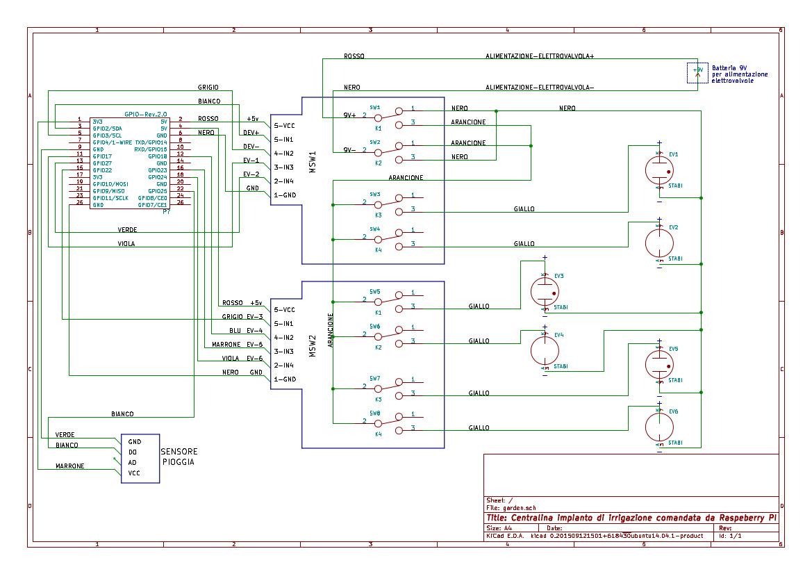 Schema centralina di irrigazione (Raspberry PI)
