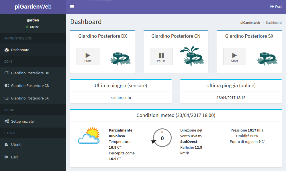 pigardenweb dashboard