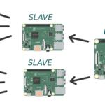 """piGarden 0.5.5: driver """"remote"""" per implementare un'architettura master/slave: controllare più piGarden remoti tramite un'installazione principale"""